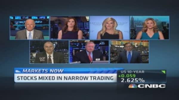 Closing Bell Exchange: Cautious market