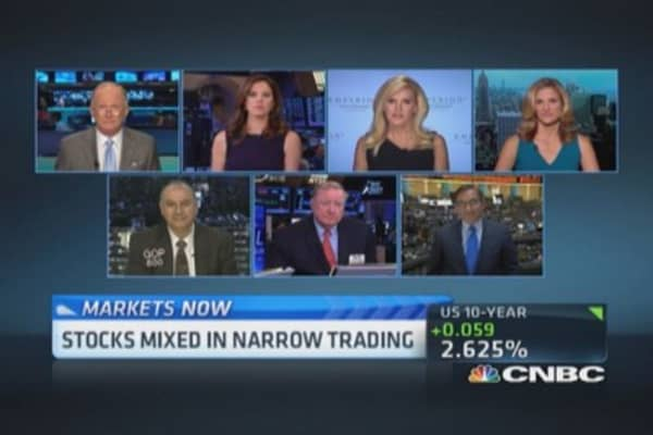 Closing Bell Exchange: Cautious market
