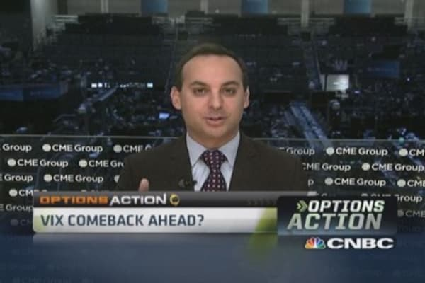 Options Action: VIX comeback ahead?