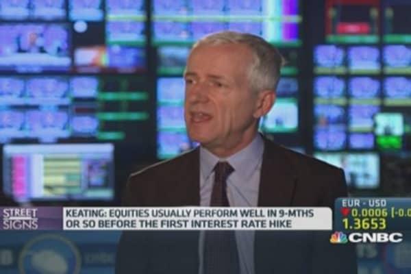 Include equities in your portfolios: Credit Suisse