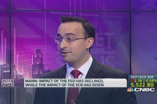 Why the ECB will matter more than the Fed soon