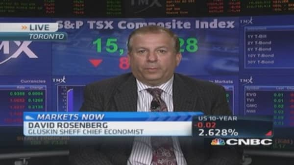 Fed rate hike early 2015: Economist