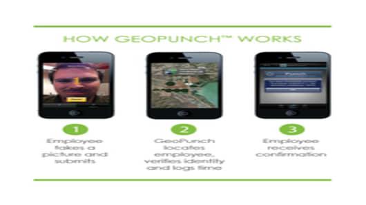 NEW GeoPunch