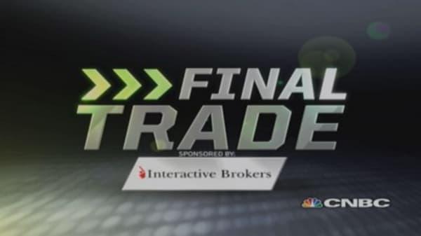 Fast Money Final Trade: JWN, QQQ, AGN & CTRL