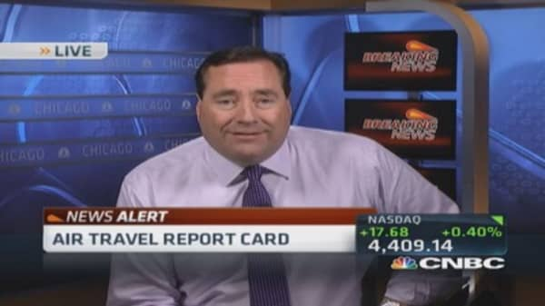 Airline report card