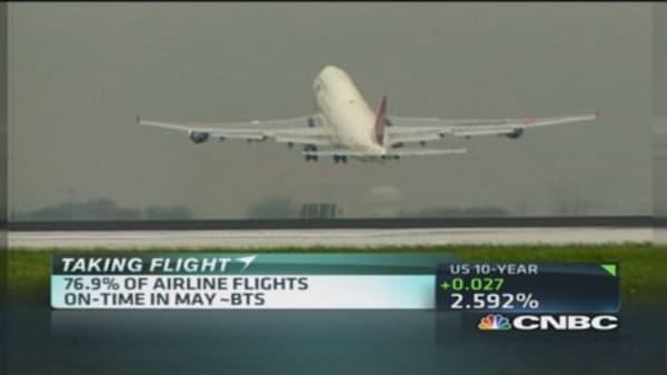 Best & worst airline performance