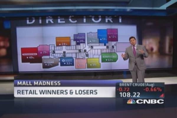 Retail winners & losers