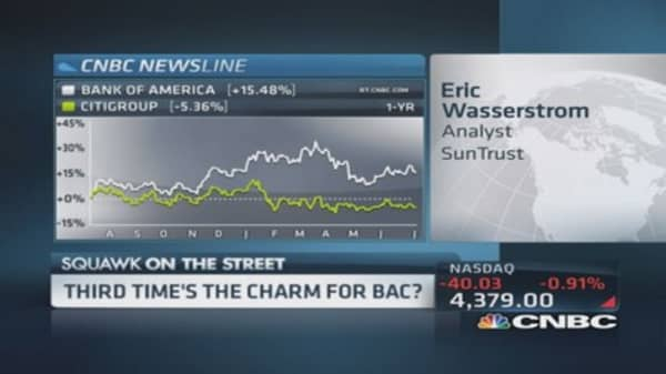 Expect underwhelming earnings for big banks: Analyst