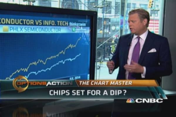 Trouble for chip stocks?