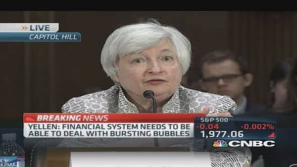 Yellen's projections on Fed rate hike