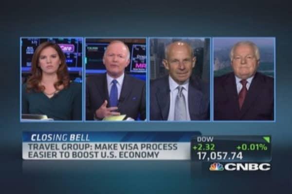 Visa Waiver impact on US economy