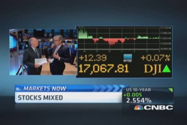 Pisani: This is the future Fed