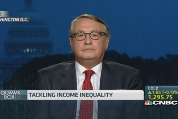 Tracking the issue of inequality in the US