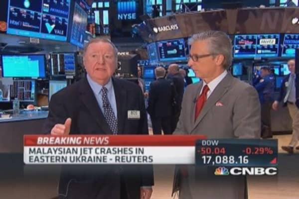 Market reaction to Malaysia MH-17