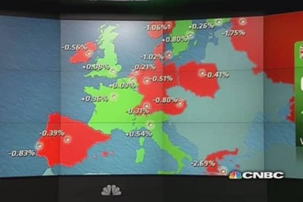 European market closes mixed