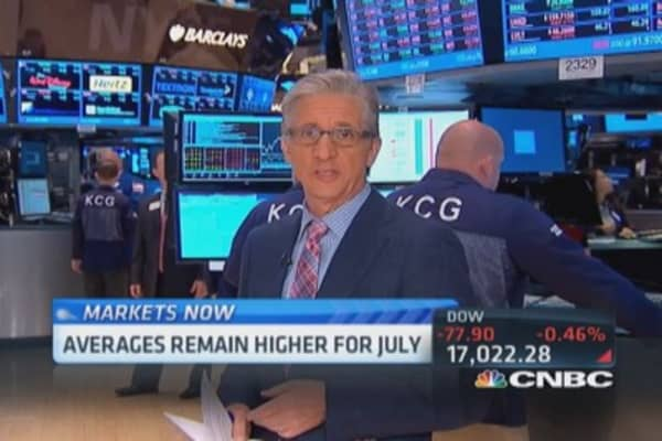 Pisani's market open: Earnings so far