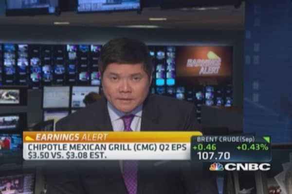 Chipotle Q2 earnings beat