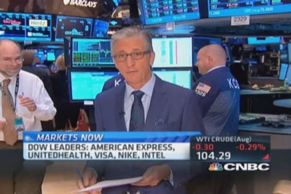 Pisani's market open: Industrials in focus