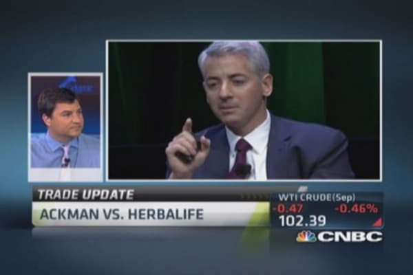 Ackman's case against Herbalife