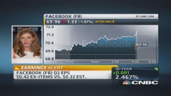Facebook Q2 beats estimates