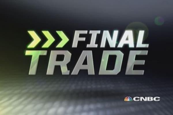 FMHR Final Trade: DAL, AAL, MSFT & FSLR