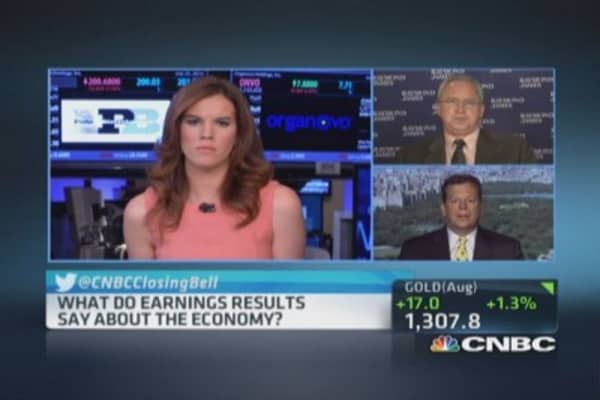 Earnings and data impact on economy