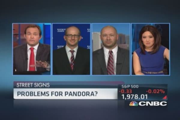 Pandora dips: Buy or sell?
