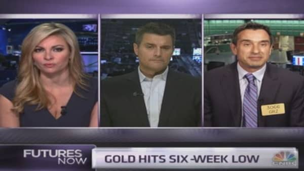 Is gold in serious trouble?