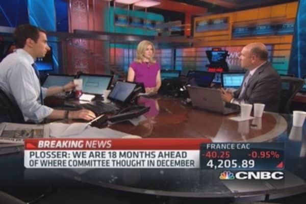 Plosser on FOMC dissent