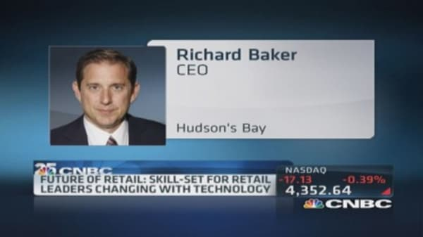 Retail leaders to watch for in 2039
