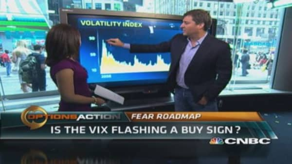 Is the VIX flashing a buy sign?