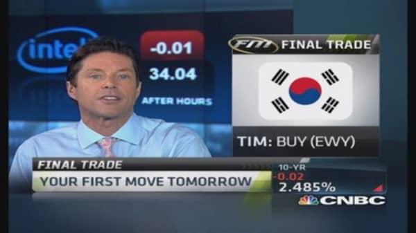 Fast Money Final Trade: EWY, SUNE, DIS, KORS