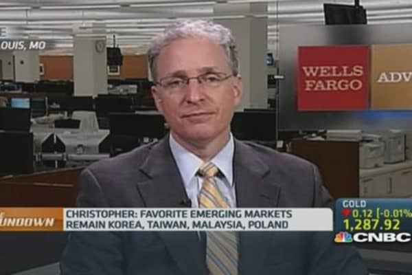 It's too early to turn bullish on China: Wells Fargo