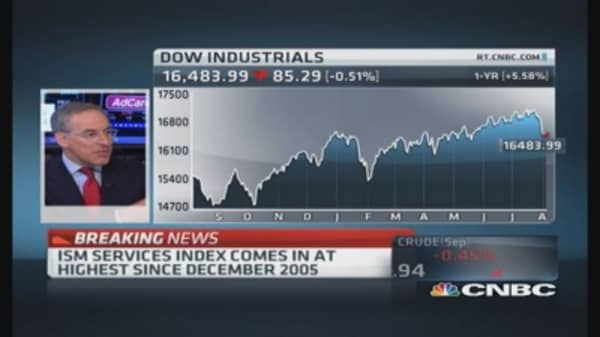 Kostin's stock vs. bond strategy