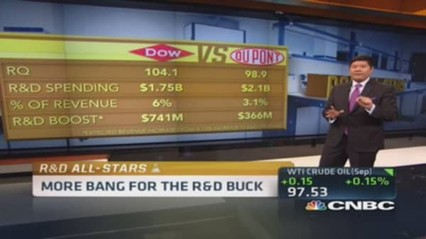 CNBC's R&D all-stars: DuPont vs. Dow Chemical