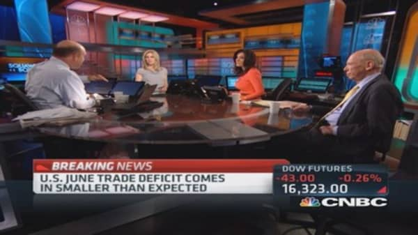 June trade deficit $41.5 billion