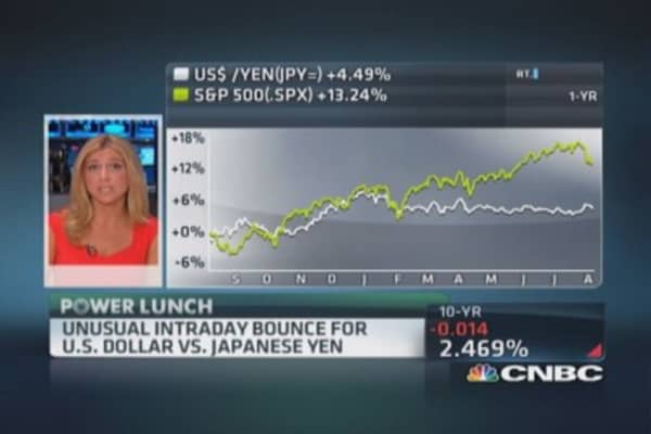 Sudden dollar drop vs. yen