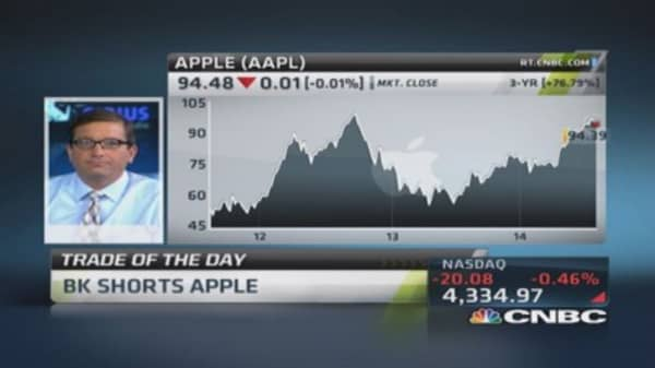 Trader shorts Apple