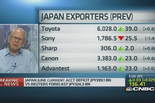 Weak-yen boost for exports takes time: Pro