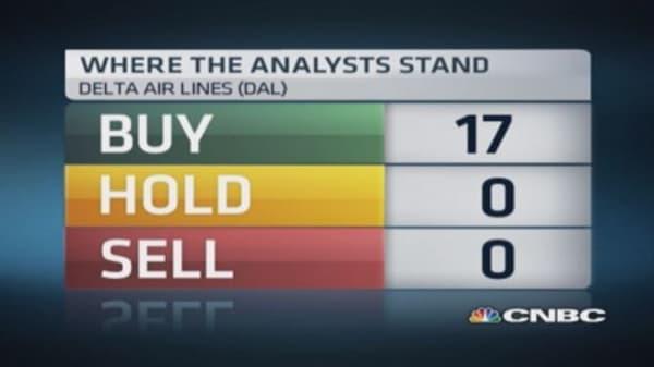 Stocks ripe for returns