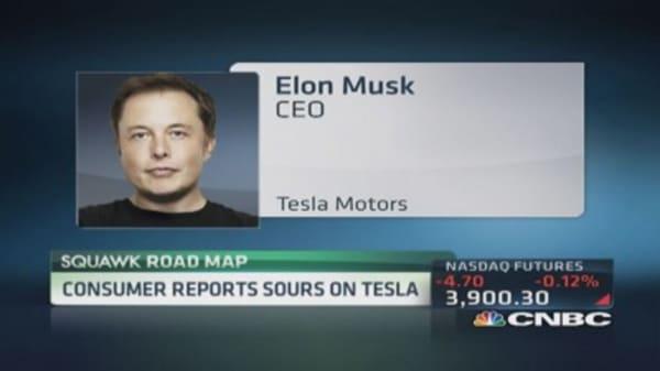 Cramer: Hard to short Tesla