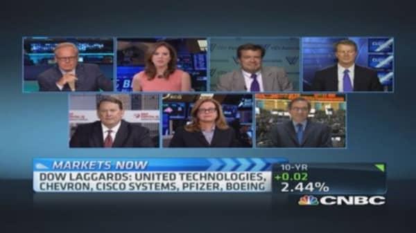 Closing Bell Exchange: Correction vs. bear market