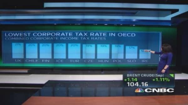 Tax inversion hot spots