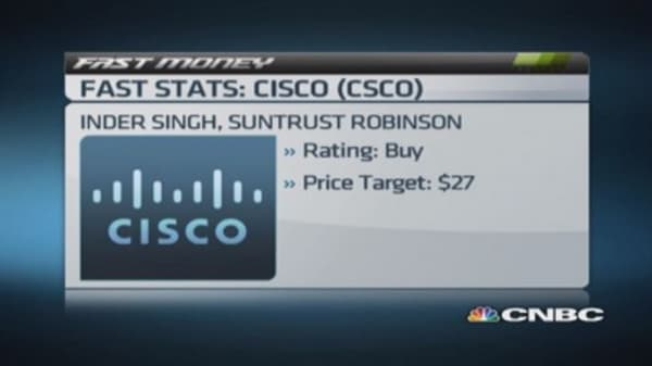 Still like Cisco: Pro