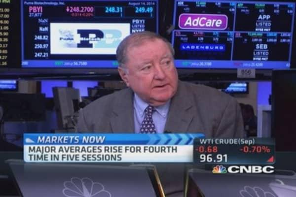 Cashin: Stories of massive shorts in bond market