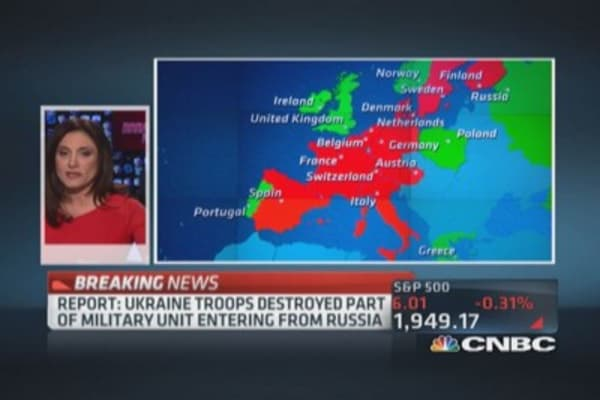 World markets respond to Russia-Ukraine