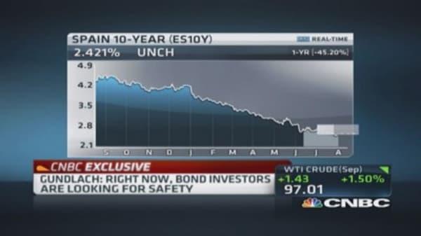 Jeff Gundlach: Treasury bond market attractive