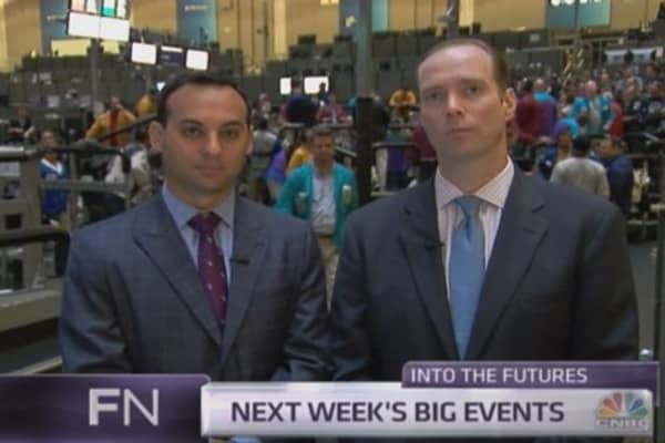 Into the futures: Key week for housing data