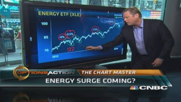 Why the market's getting energy stocks all wrong