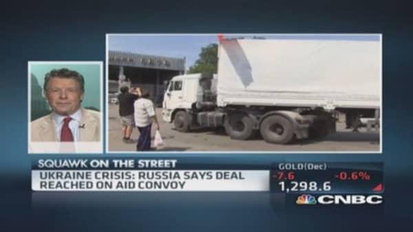 Russia-Ukraine resolutions